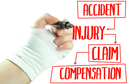 Personal injury lawyers in Silver Spring MD